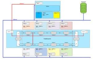 AUROVIS-Line_Konzept mit Datenbank