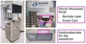 Automation der Plattenzugabe